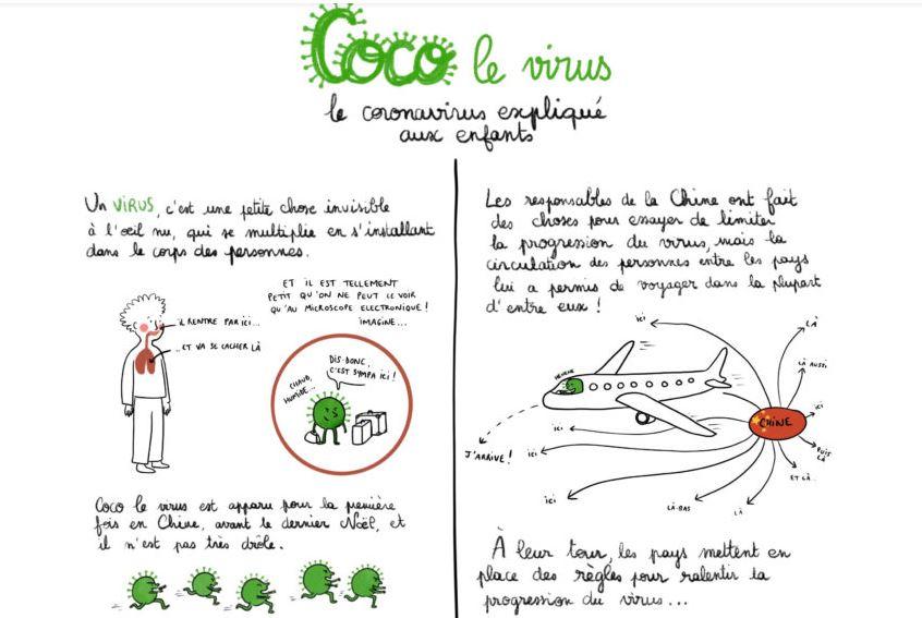 parler du COVID-19 aux enfants